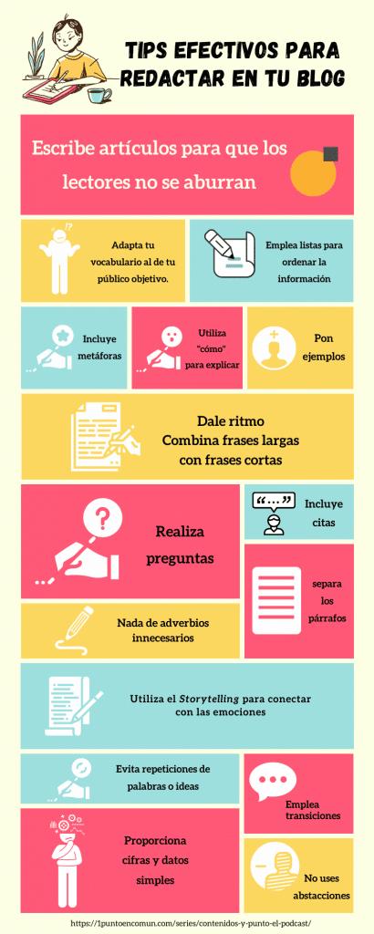 Tips Efectivos para redactar un artículo en tu blog