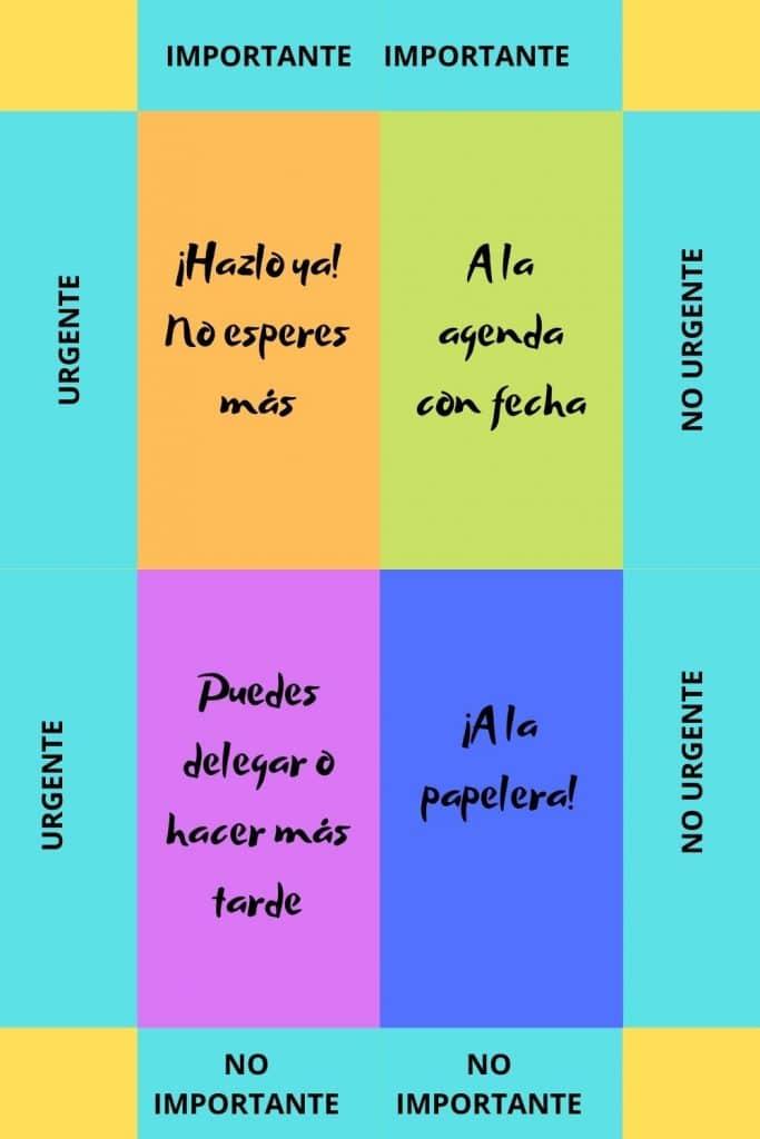 Episodio #5 Planificación de objetivos y tareas en el trabajo/ Matriz-del-tiempo
