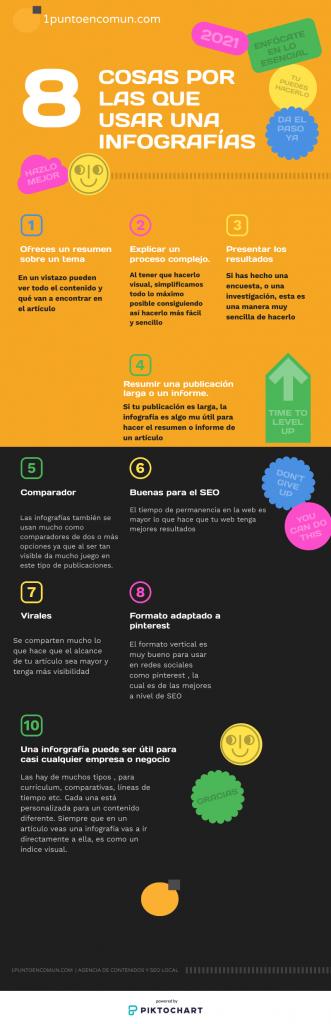 Qué son las Infografías , para qué sirven y cómo se hacen